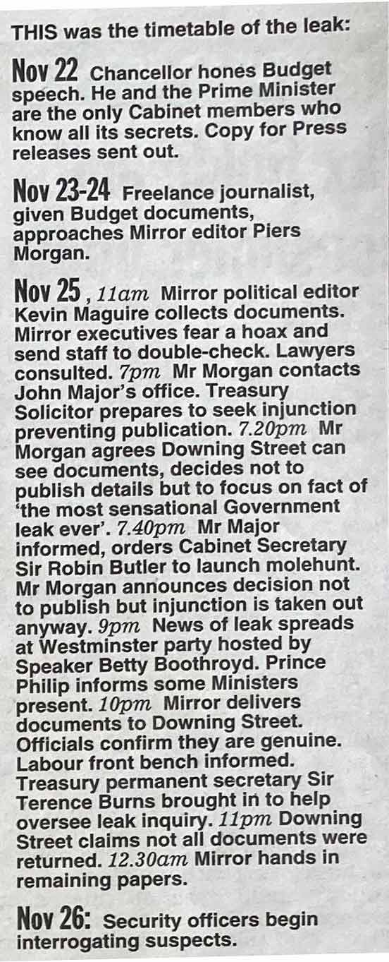 1996 Budget Leak Time Table